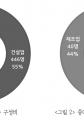[기획1] '기업살인'의 렌즈로 본 2017년 산재사망 통계