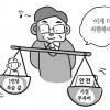 [인권오름 12/06][김명희의 인권이야기] 2백만 원, 2천만 원